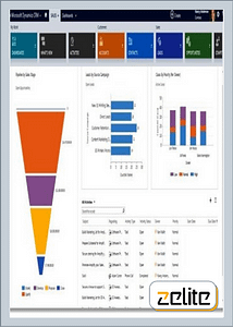 Microsoft Dynamics 365 for Sales and Marketing