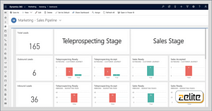 Microsoft Dynamics 365 sales and marketing pipeline